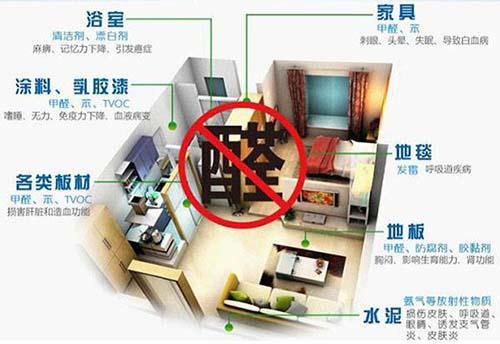 教你几招简单污染装修后防治的大全-深圳市雍庭装修现代简单装饰方法图片图片